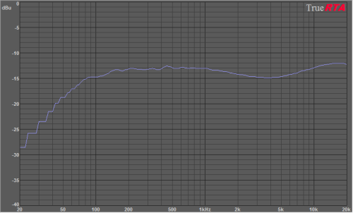 Panasonic RX-DS45 - direct sound