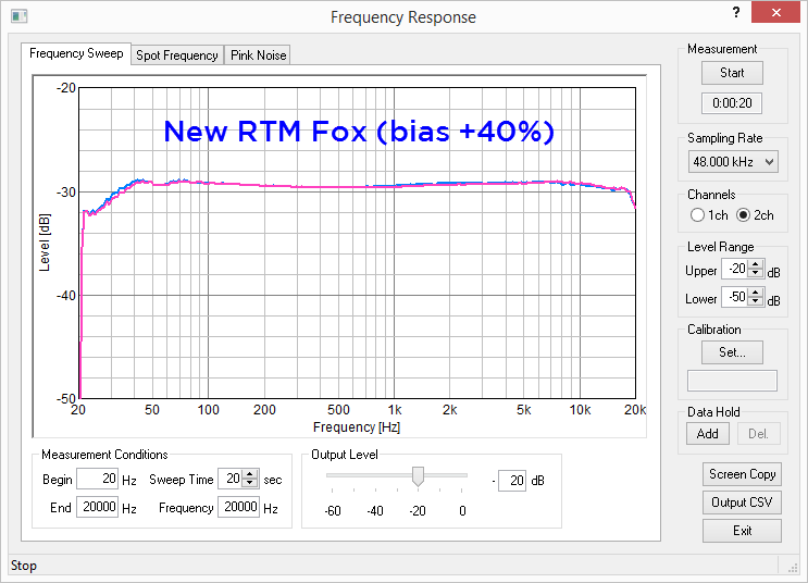 RTM Fox Sweep -20dB Bias +4 edit